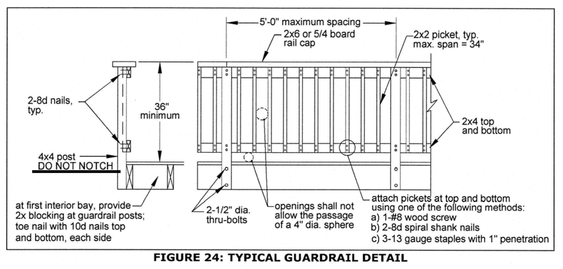 Virginia Deck Design Explained, Part 3: Decking and Railings