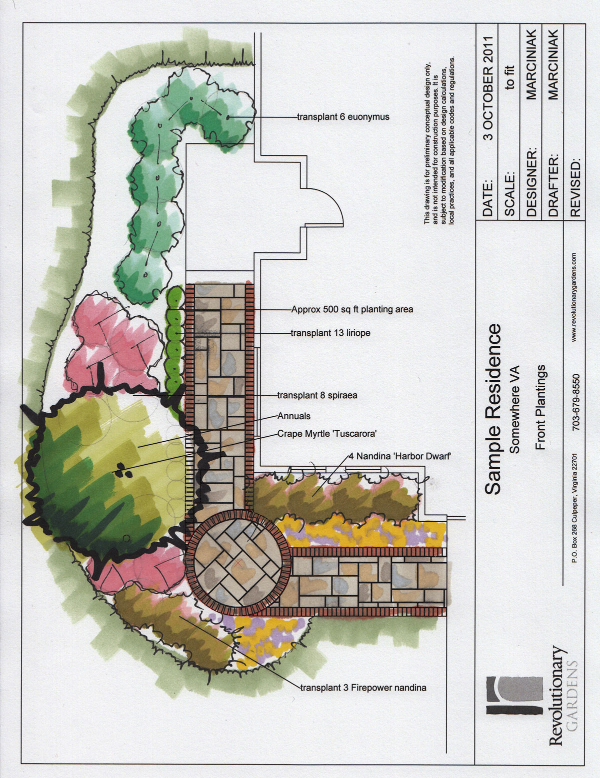 Townhouse Landscaping Design Ideas PDF