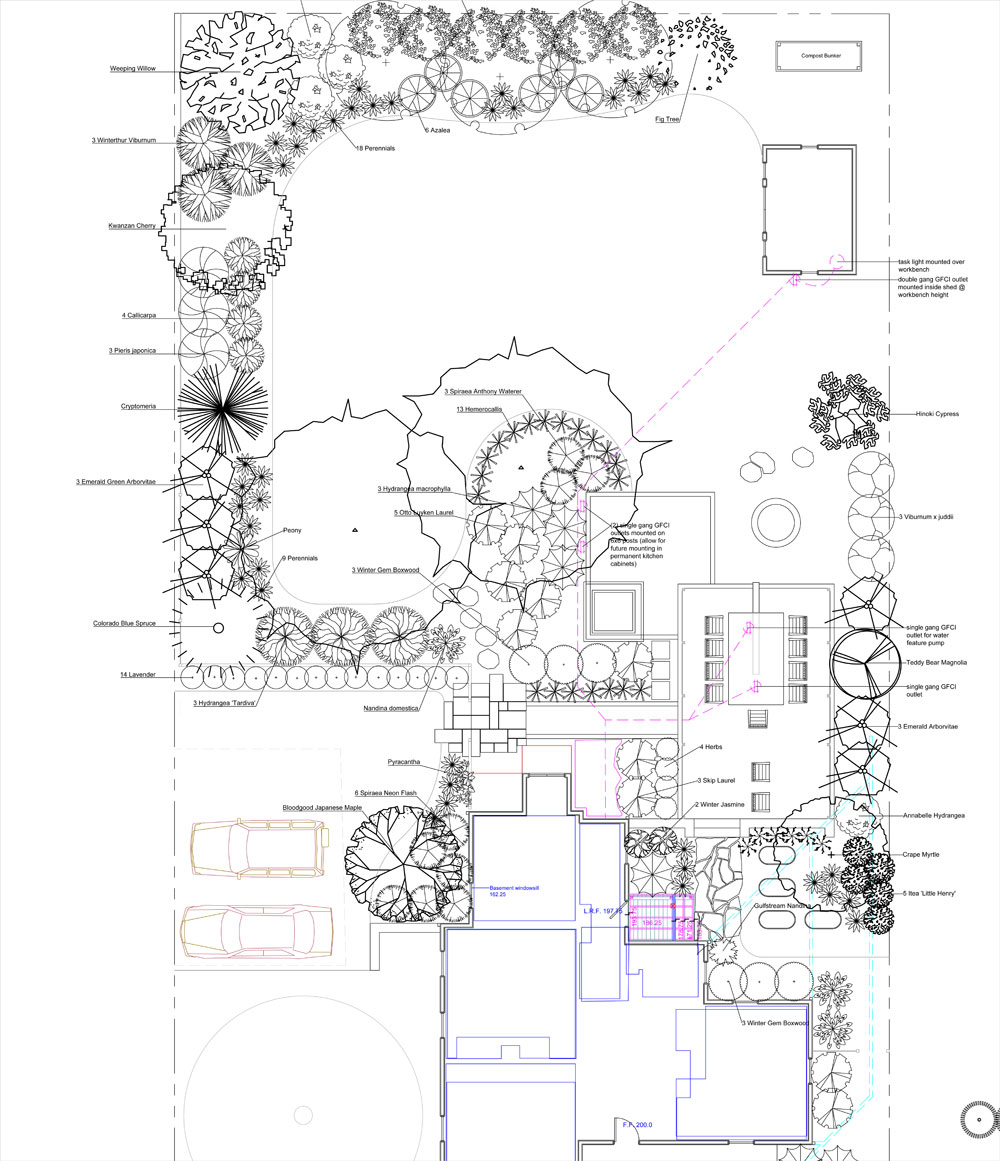 Case study in progress: Landscape master plans and phased ... on house construction clip art, house construction projects, small house plans, house construction management, modern house plans, kitchens plans, building plans, house plans architect, house footing plans, traditional house plans, house house plans, 7 bedroom house plans, french country house plans, house under construction, house construction on slope, house structural plans, house floor plans 4-bedroom 2, house building construction, house construction guide, simple house plans,