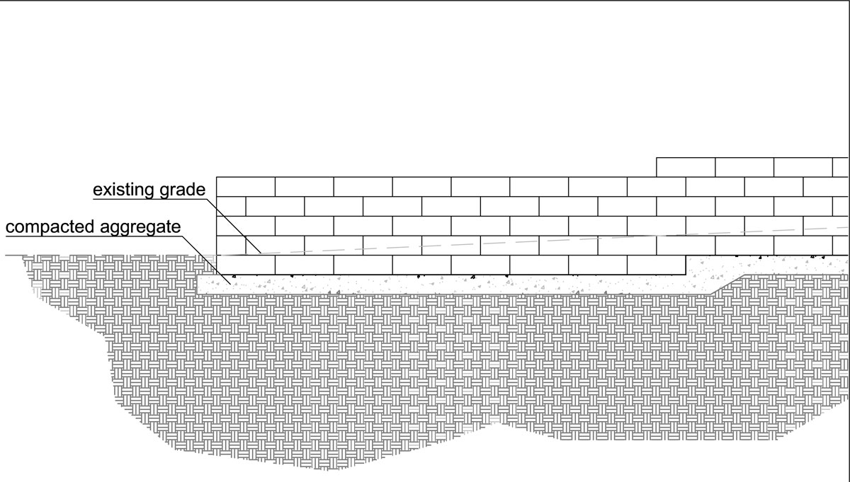 Stepped Retaining Wall Footer